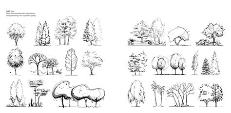 Drafting And Design For Architecture And Construction residential landscape architecture drawings interior design