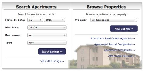 Apartment Guide For College Students Statecollege Introduces State College S Most