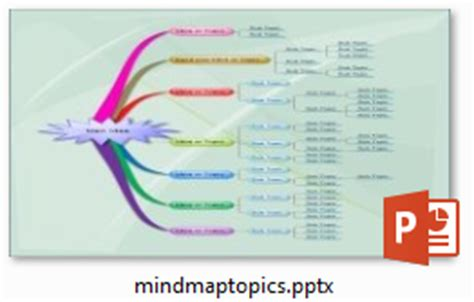 membuat mind map di powerpoint cara membuat mind map dengan photoshop 12 template