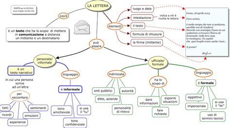testo favola mappa concettuale lettera materiale per scuola media