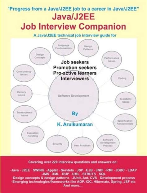 swings interview questions it books training cbts exam dumps powerpoint