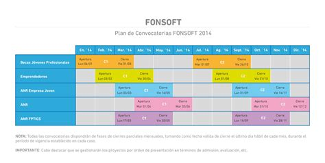 Calendar G Calendario Fonsoft 2014 E G Consultores