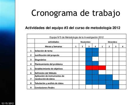 unadm cronograma de actividades diarias cronograma de trabajo