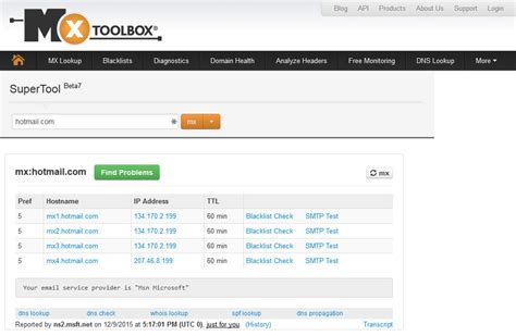 Mxtoolbox Lookup Mxtoolbox Review Powerful Network