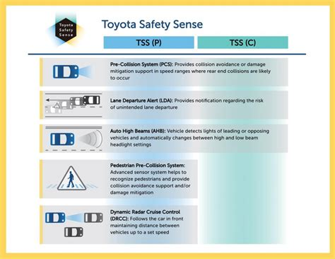Toyota Safety System Lexus Safety System To Debut On 2016 Rx Crossover Toyota