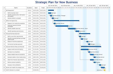 download an organogram template organisational chart formfactory