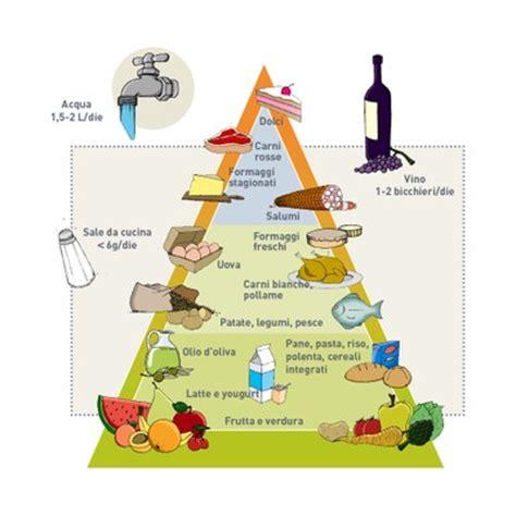 alimentazione con diabete dieta diabete