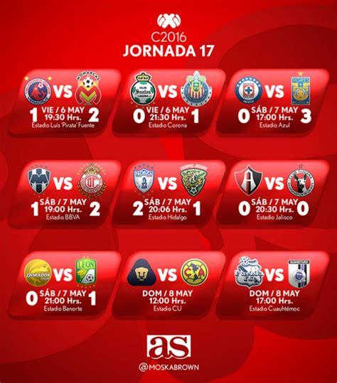 Calendario De Todas Las Ligas De Futbol Liga Mx Todos Los Partidos De La Jornada 17 Clausura