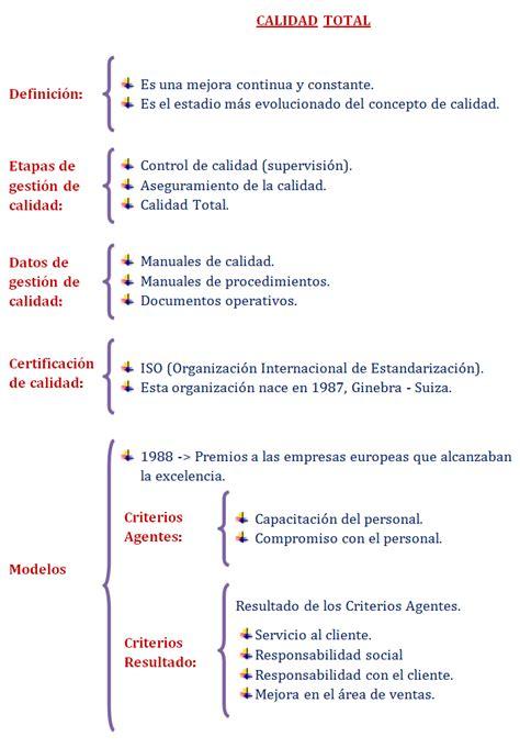 preguntas de comprension pelicula coco file cuadrosinopticocalidadtotal png wikimedia commons