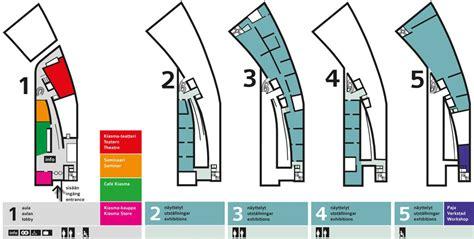 Renovate by Helsinki An Overview On Kiasma Museum By Steven Holl