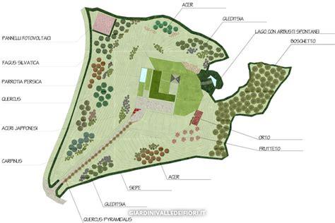 progettazione parchi e giardini progettazione giardini servizi aree verdi parchi pubblici