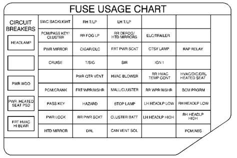 2001 pontiac montana chart fuse box diagram 1996 mercury