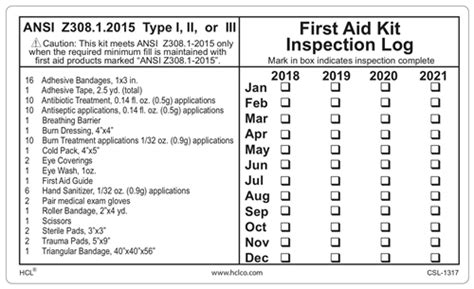 First Aid Kit Inspection Log Class A Write In Label Hcl Aid Kit Checklist Template