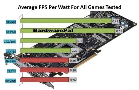 best graphic card list best gpu for gaming 7 graphics cards and 6 tested