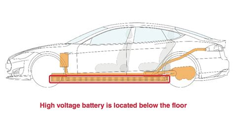 Tesla Battery Pack Size Review Tesla Motors All Electric Model S Is Fast But Is