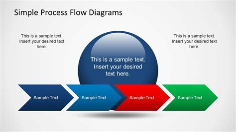 free process simple chevron process flow diagram for powerpoint