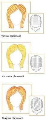 highlighting foil placement hair placement diagrams hair pinterest
