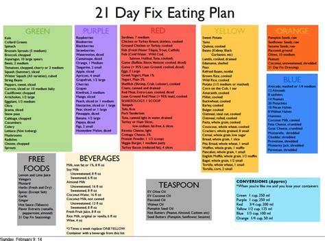 21 Day Detox Grocery List Don Colbert by How I Lost 60 Pounds Post Pregnancy In 9 Months