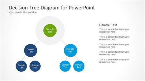 tree diagram template powerpoint tree decision tree diagram for powerpoint slidemodel