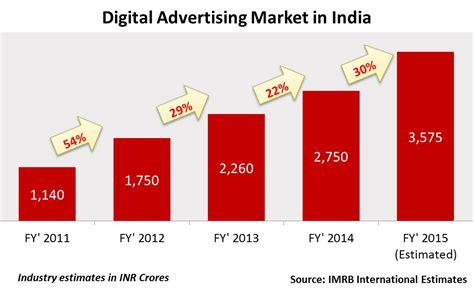 advertising age advertising agency marketing industry top 5 reasons to build a rewarding career in digital