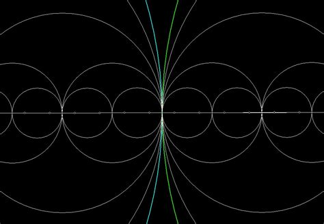 pattern energy circle incircle pattern