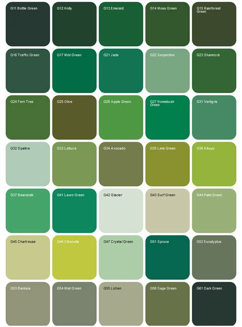 green colors names green color chart with names pictures to pin on