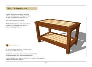 woodwork simple coffee table plans pdf plans