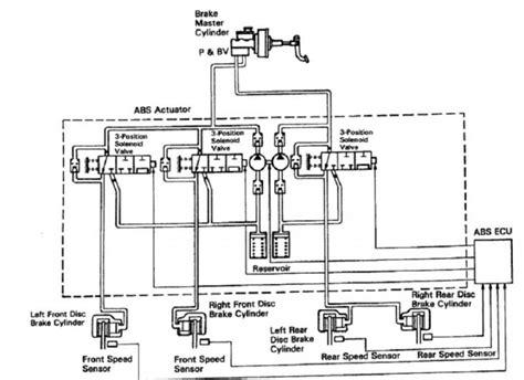 2004 gmc 1500 abs wiring diagram pdf 2004 wiring diagram