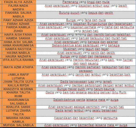 nama islam nama indah dan maksud nama blogspot search results for nama bayi perempuan islam modern