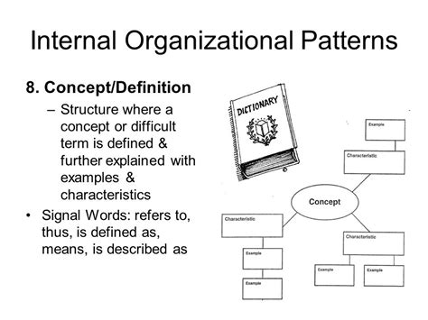pattern term definition introduction to nonfiction ppt video online download