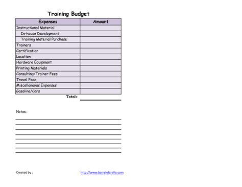 28 training budget template best photos of sle
