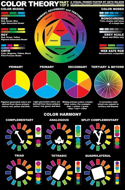 design elements theory 17 best images about principles and elements on pinterest
