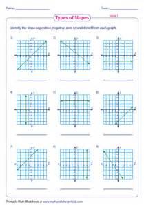 slope worksheets