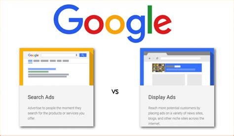 google display search advertising