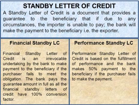 Standby Letter Of Credit Project Finance 100 100 Letter Of Bank Guarantee Irrevocable Letter Of Credit Vs Bank Guarantee The Best