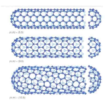 armchair nanotube carbon nanotubes