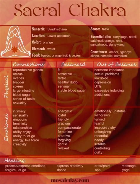 sacral chakra location sacral chakra location 28 images sacral chakra