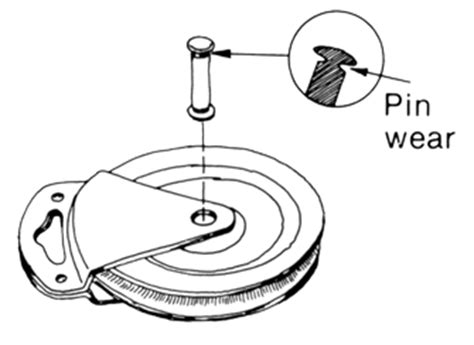 boat steering cable breaks boat steering cable and pulley system imageresizertool