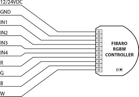 Rgbw Controller Fibaro Manuals