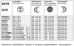 Calendario Fasi Lunari 2018 Calendario 2017 Per Imbottigliare Il Vino