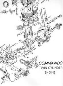 1968 1969 norton commando 750 workshop manual 06 3062 classic motorcycle manuals free uk postage