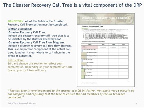 bcp call tree template document the drp now