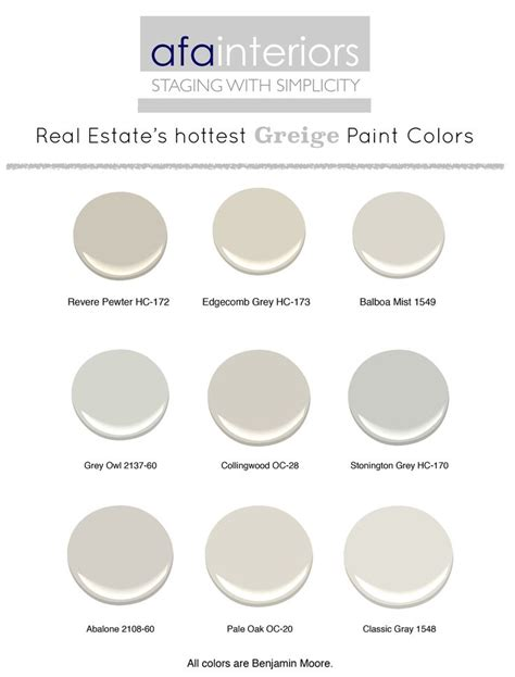 164 best images about paint colors for cuba road on paint colors favorite paint
