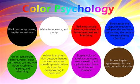 Bedroom Colors Psychology The Psychology Of Color In Marketing And Branding Grafique