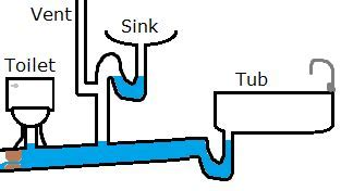 plumbing   What would cause air bubbles in the toilet when