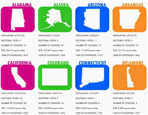 printable state postcards relentlessly fun deceptively educational battle of the