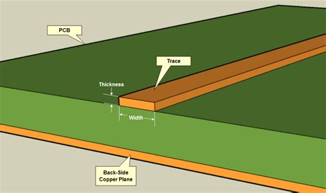 pcb trace current sense resistor the circuitcalculator 187 pcb