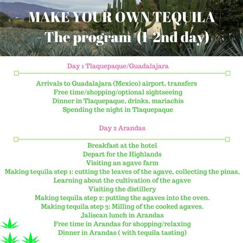 build your own home program makeyourowntequila program tequila academy