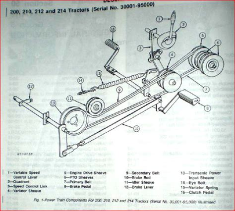 deere 210 belt diagram i a jd 210 lawn tractor i am working on from a friend