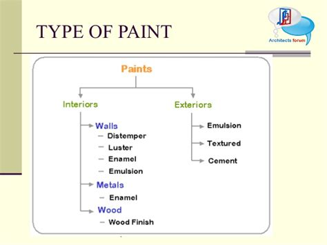 what kind of paint to use in a bathroom construction material paint polish
